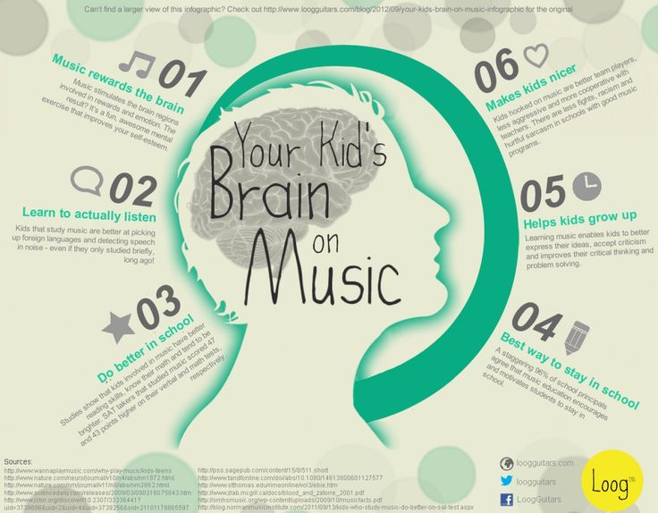 music-education-infographic
